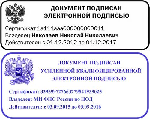 Подпись и Сертификат