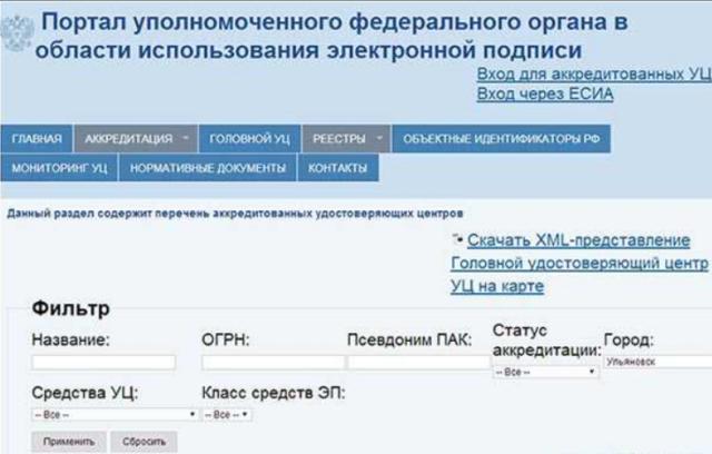 Уполномоченный федеральный орган (УФО)
