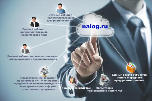Возможности на сайе налог.ру
