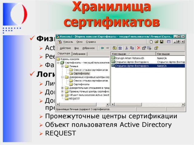 Хранилище сертификатов